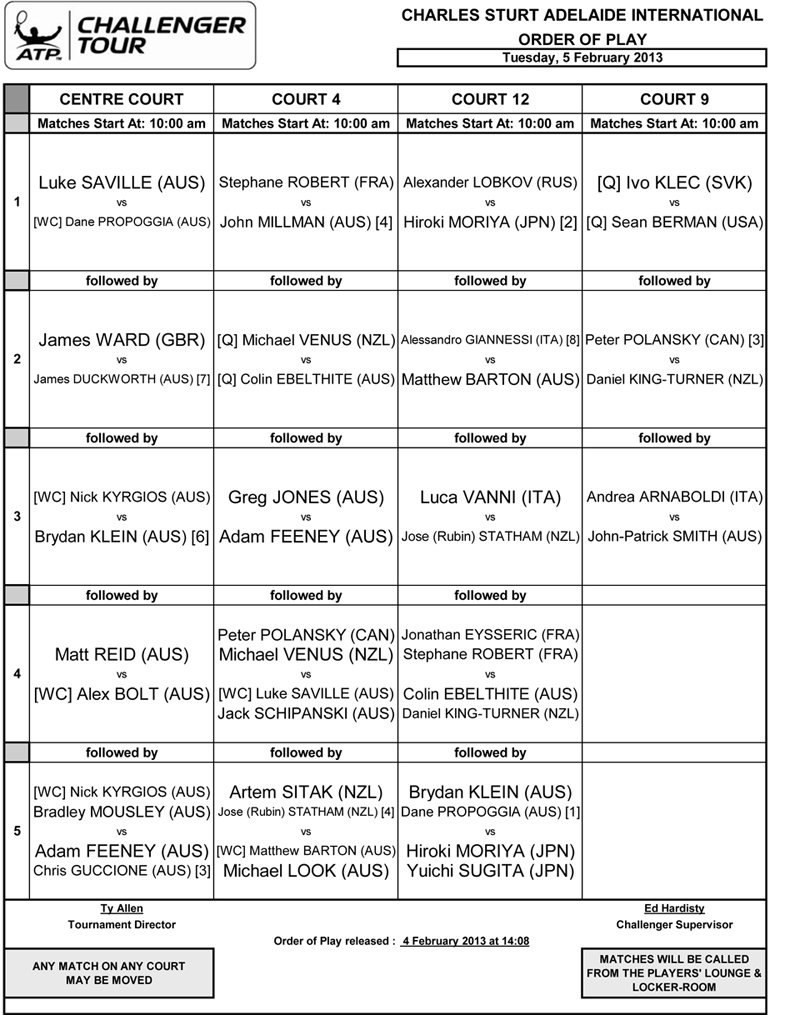 Day 4 - Order of Play